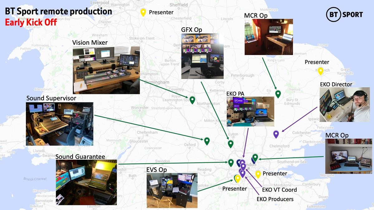 """BT Sport in the UK was one of the first broadcasters in the world to move to decentralized, distributed remote production for its """"Saturday's Live: Early Kick-Off"""" show."""