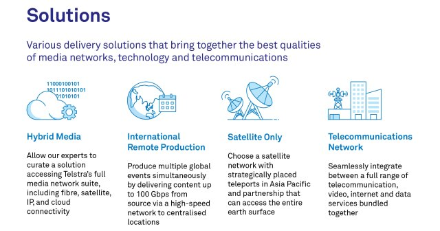 Telstra Broadcast solutions