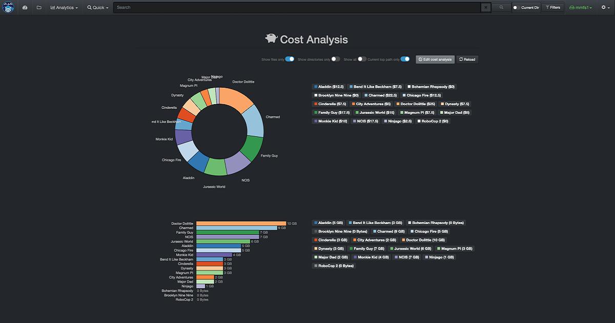 AJA Diskover Media Edition cost analysis. Cr: AJA Video Systems